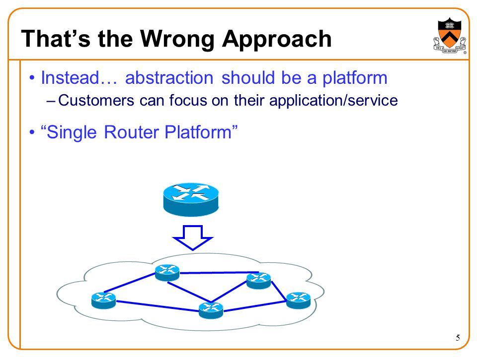 Thats the Wrong Approach Instead… abstraction should be a platform –Customers can focus on their application/service Single Router Platform 5