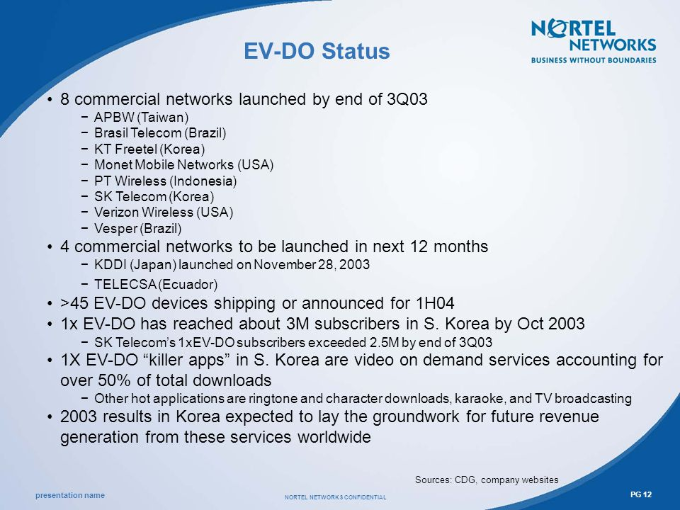 presentation name NORTEL NETWORKS CONFIDENTIAL PG 12 EV-DO Status Sources: CDG, company websites 8 commercial networks launched by end of 3Q03 APBW (Taiwan) Brasil Telecom (Brazil) KT Freetel (Korea) Monet Mobile Networks (USA) PT Wireless (Indonesia) SK Telecom (Korea) Verizon Wireless (USA) Vesper (Brazil) 4 commercial networks to be launched in next 12 months KDDI (Japan) launched on November 28, 2003 TELECSA (Ecuador) >45 EV-DO devices shipping or announced for 1H04 1x EV-DO has reached about 3M subscribers in S.