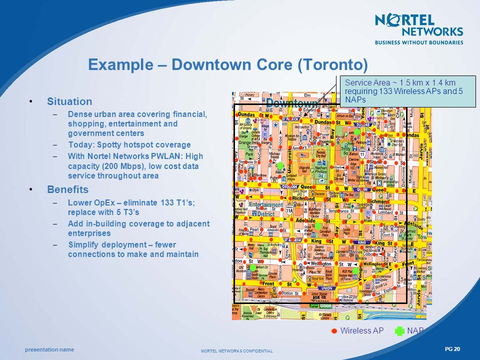 presentation name NORTEL NETWORKS CONFIDENTIAL PG 20 Example – Downtown Core (Toronto) Situation – Dense urban area covering financial, shopping, entertainment and government centers – Today: Spotty hotspot coverage – With Nortel Networks PWLAN: High capacity (200 Mbps), low cost data service throughout area Benefits – Lower OpEx – eliminate 133 T1s; replace with 5 T3s – Add in-building coverage to adjacent enterprises – Simplify deployment – fewer connections to make and maintain NAPWireless AP Service Area ~ 1.5 km x 1.4 km requiring 133 Wireless APs and 5 NAPs