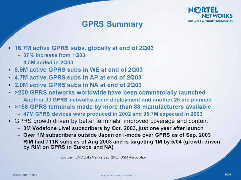 presentation name NORTEL NETWORKS CONFIDENTIAL PG 9 GPRS Summary 16.7M active GPRS subs.