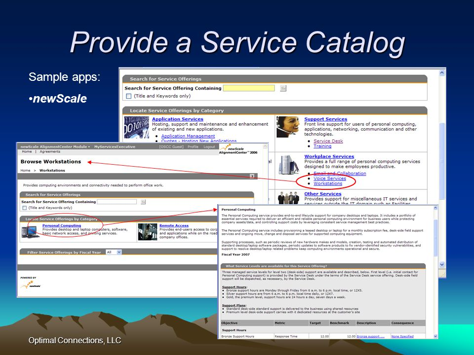 Optimal Connections, LLC Provide a Service Catalog Sample apps: newScale