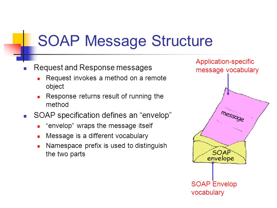 SOAP Message Structure Request and Response messages Request invokes a method on a remote object Response returns result of running the method SOAP specification defines an envelop envelop wraps the message itself Message is a different vocabulary Namespace prefix is used to distinguish the two parts Application-specific message vocabulary SOAP Envelop vocabulary