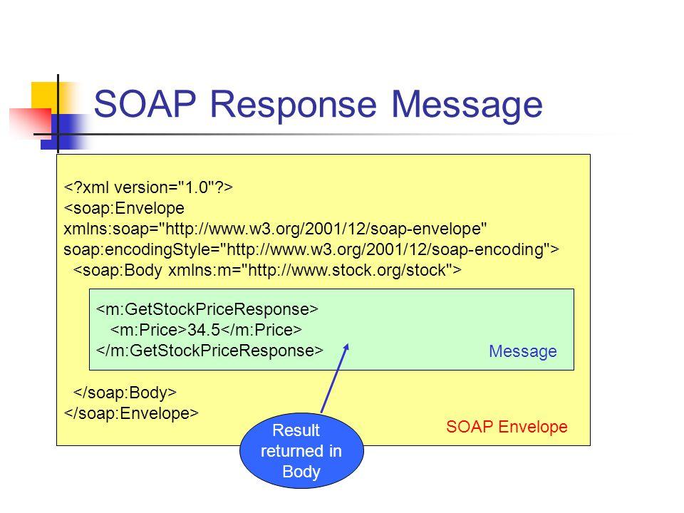 SOAP Response Message <soap:Envelope xmlns:soap=