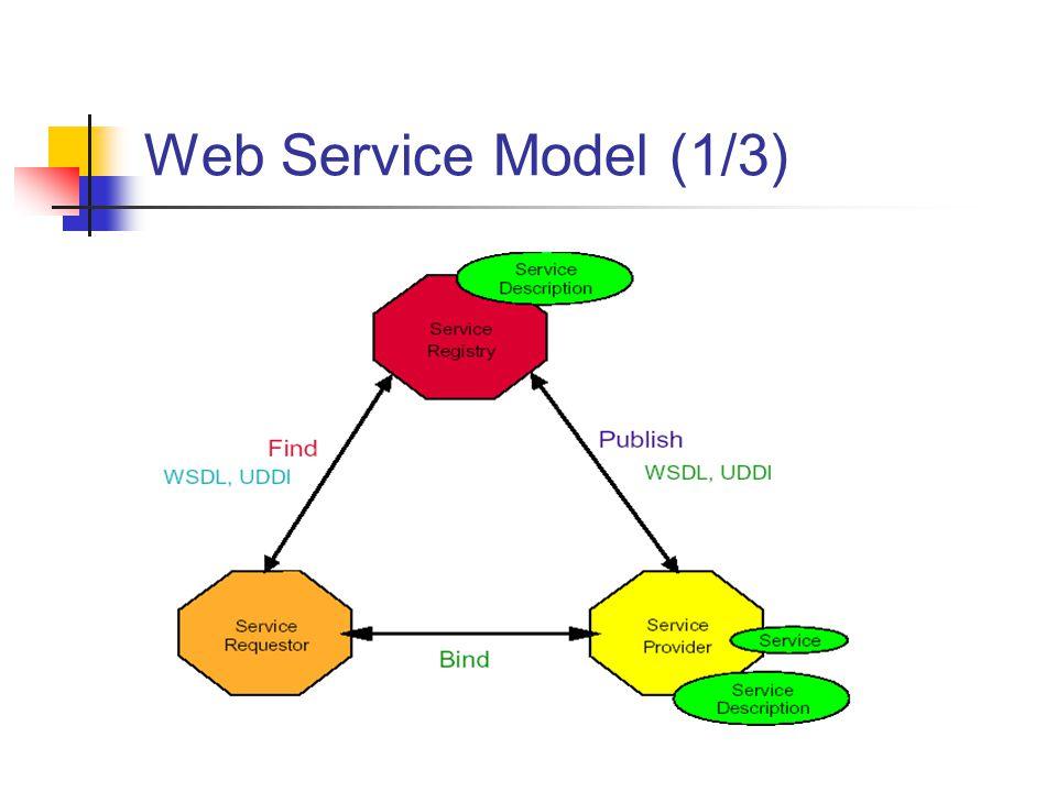 Web Service Model (1/3)
