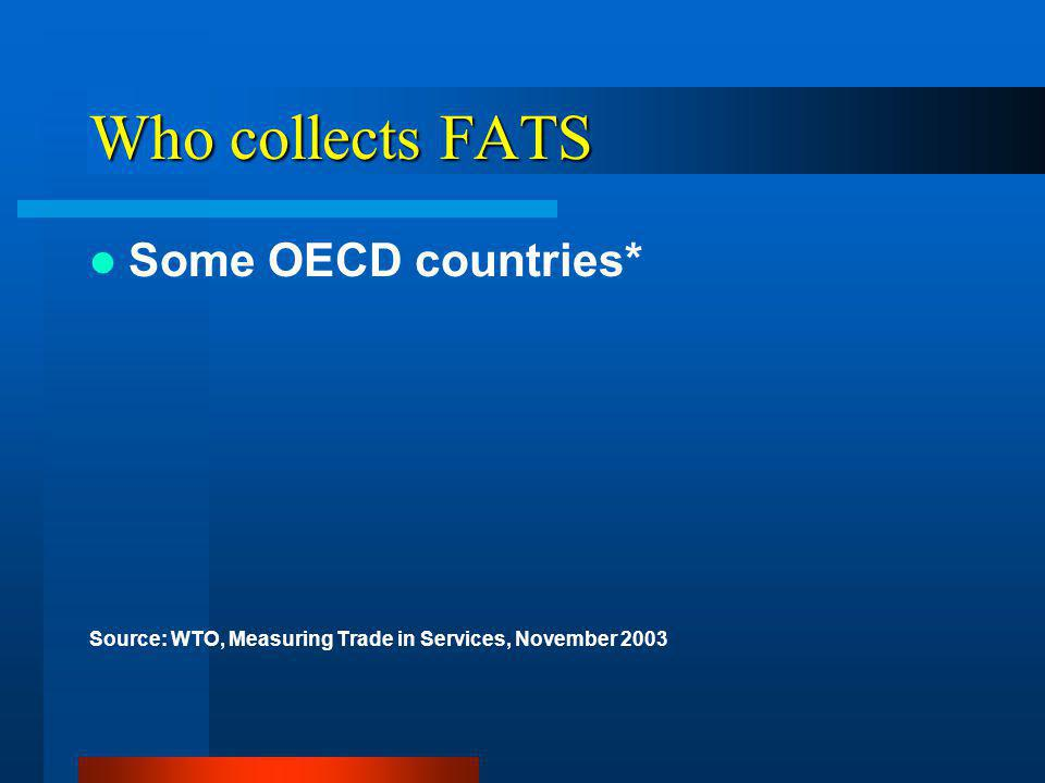 Who collects FATS Some OECD countries* Source: WTO, Measuring Trade in Services, November 2003