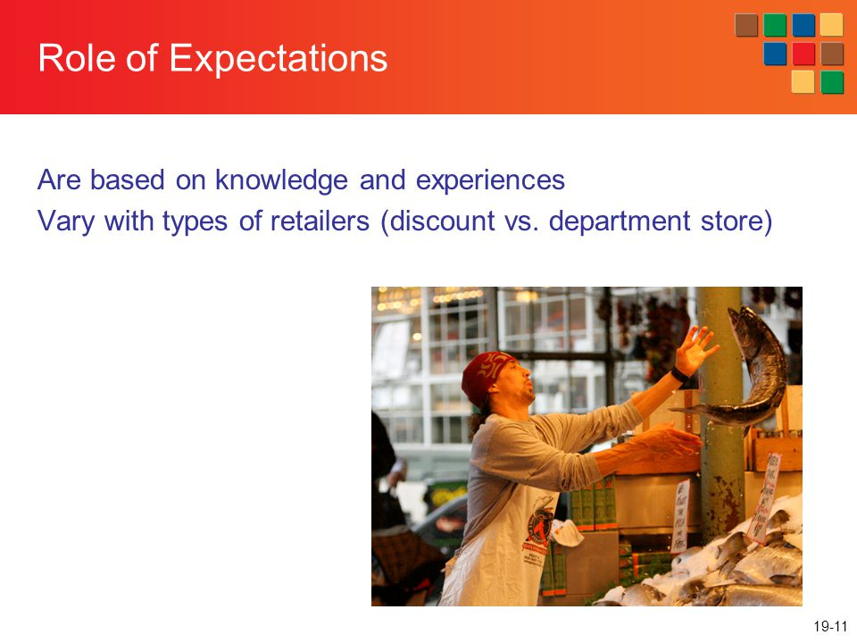 19-11 Role of Expectations Are based on knowledge and experiences Vary with types of retailers (discount vs.