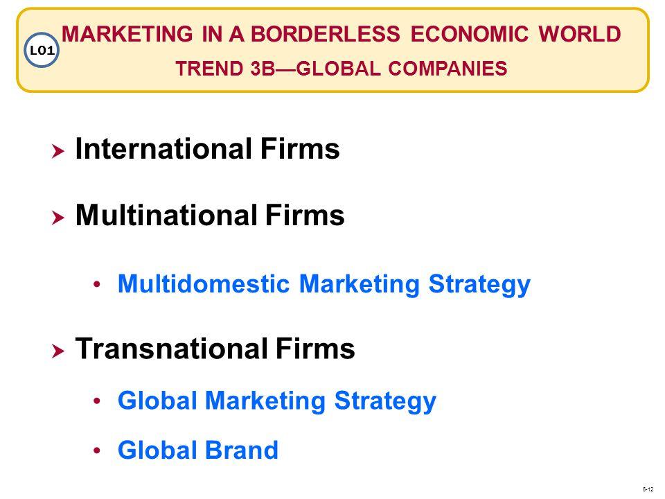 International Firms Transnational Firms Multinational Firms Multidomestic Marketing Strategy Global Marketing Strategy Global Brand MARKETING IN A BORDERLESS ECONOMIC WORLD TREND 3BGLOBAL COMPANIES LO1 6-12