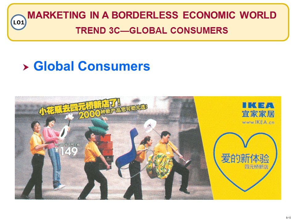 Global Consumers MARKETING IN A BORDERLESS ECONOMIC WORLD TREND 3CGLOBAL CONSUMERS LO1 6-13