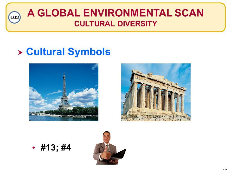 A GLOBAL ENVIRONMENTAL SCAN CULTURAL DIVERSITY LO2 Cultural Symbols #13; #4 6-18