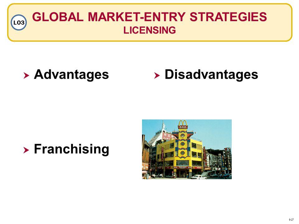 Advantages Disadvantages Franchising GLOBAL MARKET-ENTRY STRATEGIES LICENSING LO3 6-27