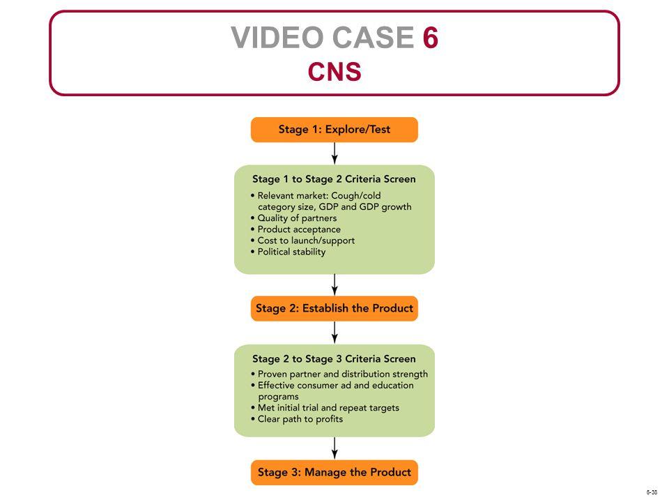 VIDEO CASE 6 CNS 6-38