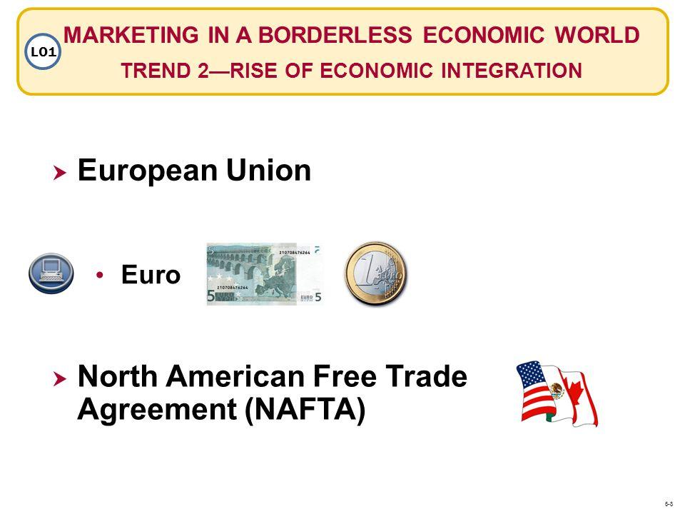 European Union Euro North American Free Trade Agreement (NAFTA) MARKETING IN A BORDERLESS ECONOMIC WORLD TREND 2RISE OF ECONOMIC INTEGRATION LO1 6-8