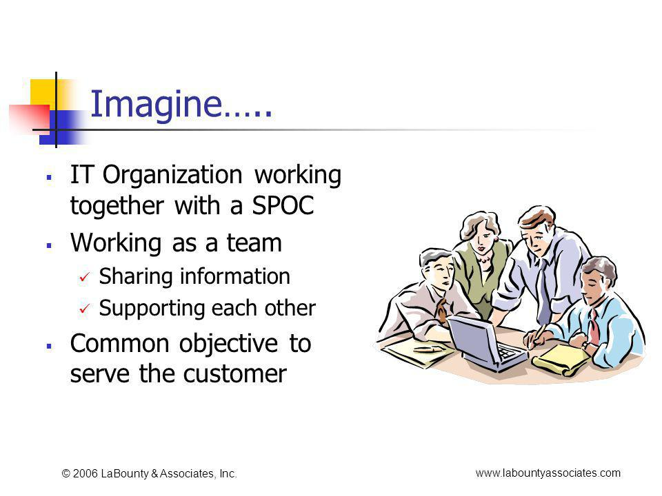 www.labountyassociates.com © 2006 LaBounty & Associates, Inc. Imagine….. IT Organization working together with a SPOC Working as a team Sharing inform