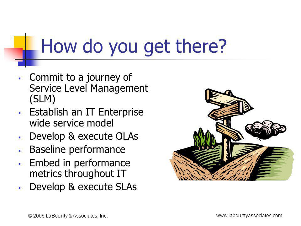 www.labountyassociates.com © 2006 LaBounty & Associates, Inc. How do you get there? Commit to a journey of Service Level Management (SLM) Establish an