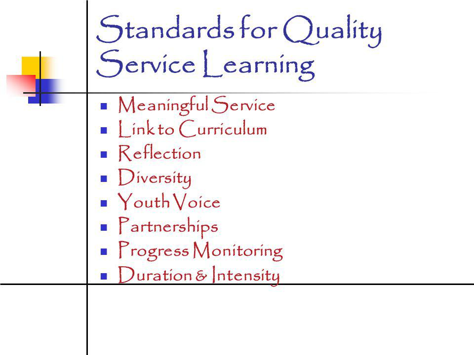 Standards for Quality Service Learning Meaningful Service Link to Curriculum Reflection Diversity Youth Voice Partnerships Progress Monitoring Duration & Intensity