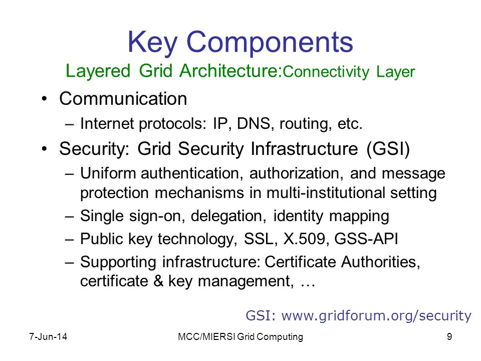7-Jun-14MCC/MIERSI Grid Computing20 Services in the Web and the Grid Web Services Architecture Picture from Globus 3 Tutorial Notes www.globus.org Find Web services which meet certain requirements (Universal Description, Discovery and Integration) Services describe their own properties and methods (Web Services Description Language) Format of requests(client) and responses (server) (Simple Object Access Protocol) Message transfer protocol (Hypertext Transfer Protocol)