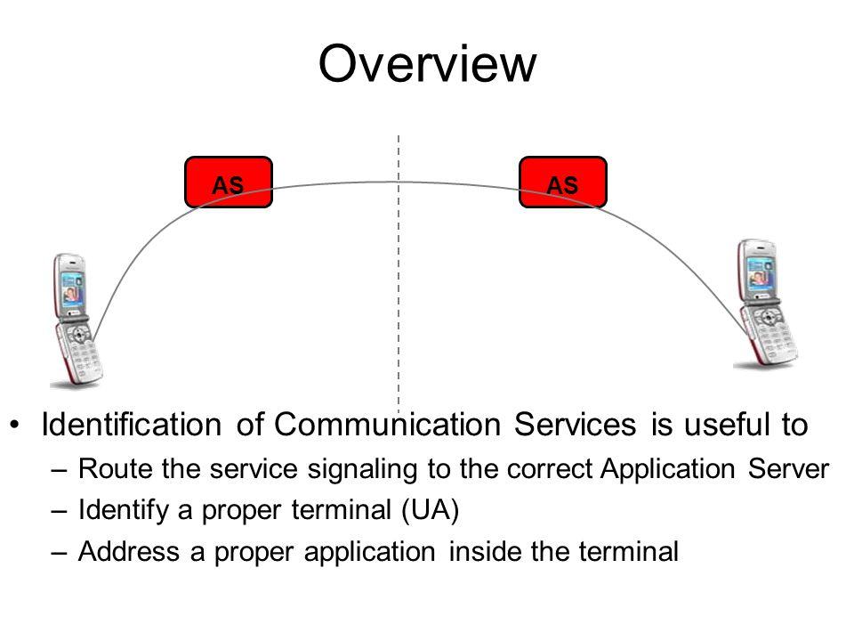 UA structure GUI Application 2 Communication Service 2 Communication Service 1 Communication Service 3 Application 1 Application 3 Application n