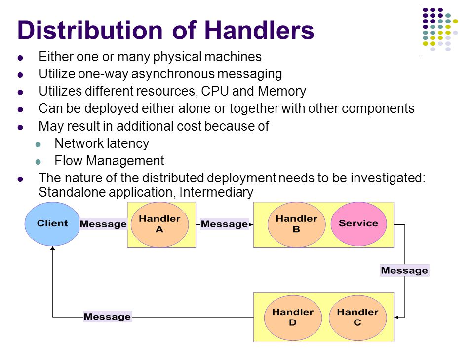 Distribution of Handlers Either one or many physical machines Utilize one-way asynchronous messaging Utilizes different resources, CPU and Memory Can be deployed either alone or together with other components May result in additional cost because of Network latency Flow Management The nature of the distributed deployment needs to be investigated: Standalone application, Intermediary