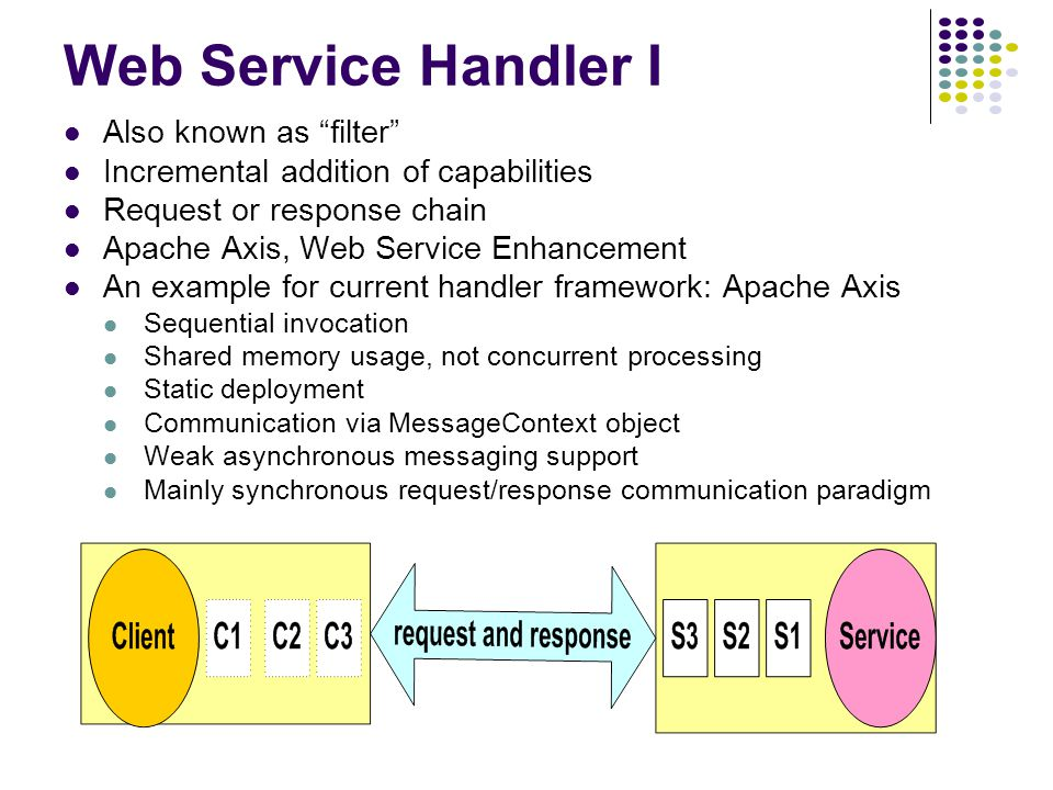 Web Service Handler I Also known as filter Incremental addition of capabilities Request or response chain Apache Axis, Web Service Enhancement An example for current handler framework: Apache Axis Sequential invocation Shared memory usage, not concurrent processing Static deployment Communication via MessageContext object Weak asynchronous messaging support Mainly synchronous request/response communication paradigm