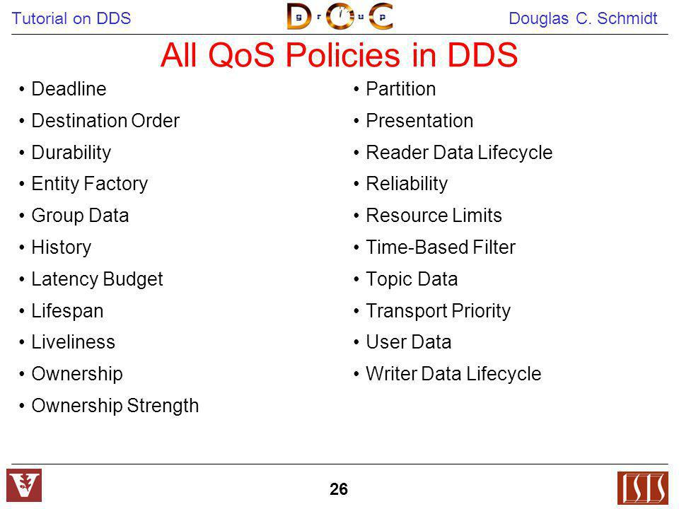 Tutorial on DDS Douglas C. Schmidt 26 All QoS Policies in DDS Deadline Destination Order Durability Entity Factory Group Data History Latency Budget L