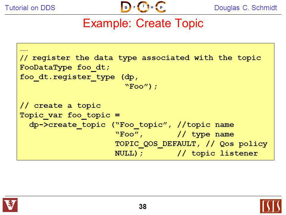 Tutorial on DDS Douglas C. Schmidt 38 Example: Create Topic …… // register the data type associated with the topic FooDataType foo_dt; foo_dt.register