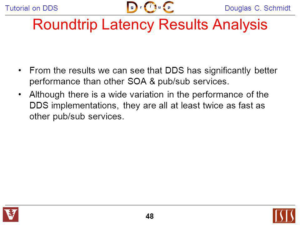 Tutorial on DDS Douglas C. Schmidt 48 Roundtrip Latency Results Analysis From the results we can see that DDS has significantly better performance tha