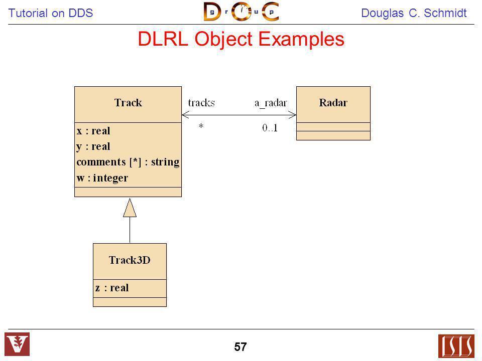 Tutorial on DDS Douglas C. Schmidt 57 DLRL Object Examples