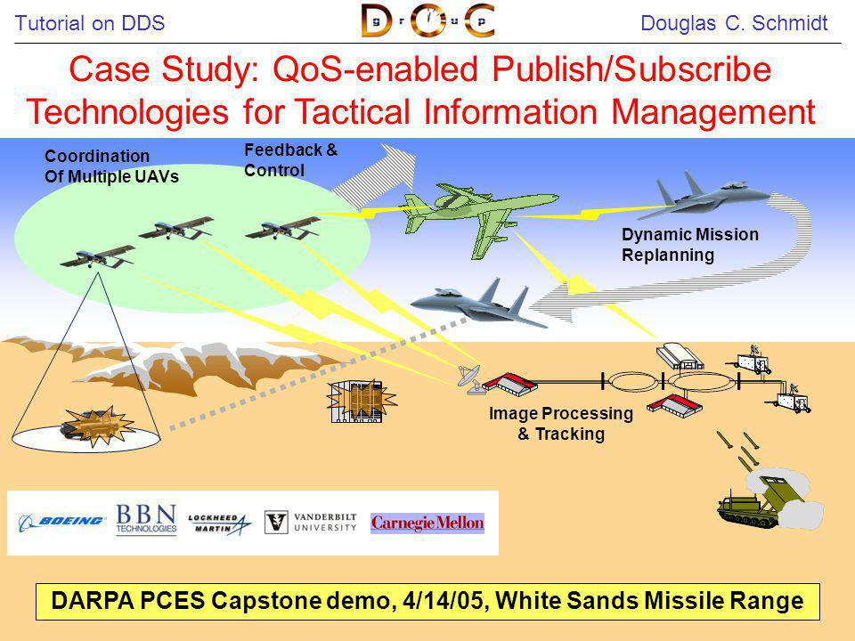 Tutorial on DDS Douglas C. Schmidt 8 Coordination Of Multiple UAVs Dynamic Mission Replanning Feedback & Control Image Processing & Tracking Case Stud