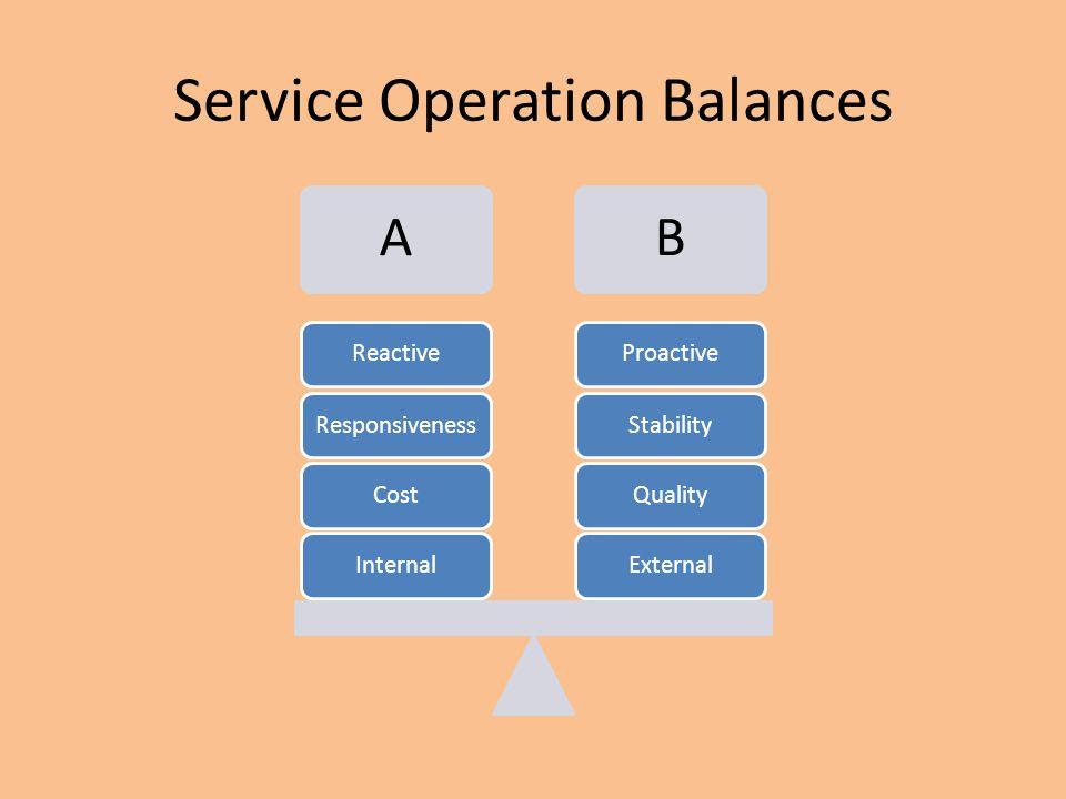 Service Operation Balances