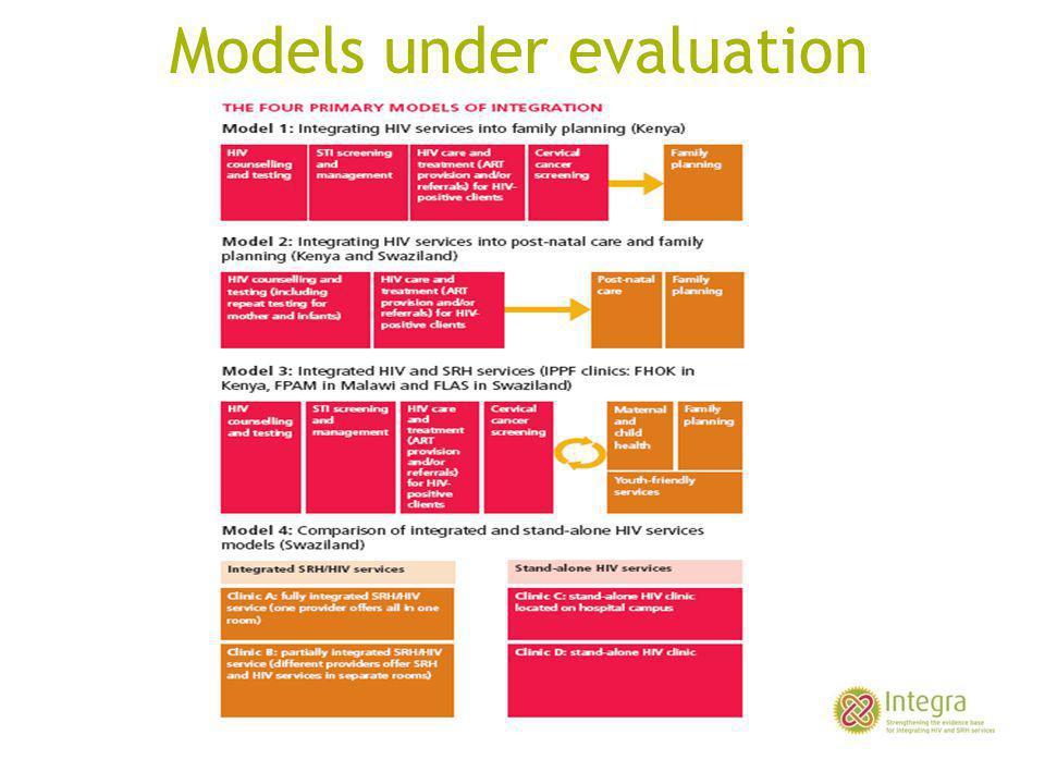 Models under evaluation