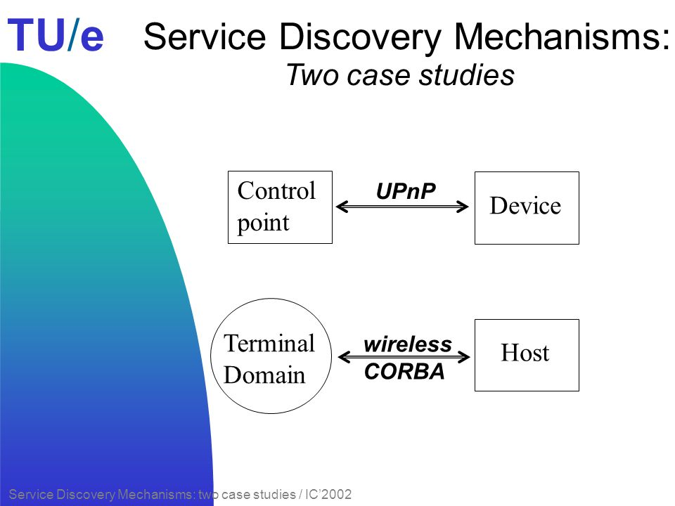 TU/e Service Discovery Mechanisms: two case studies / IC2002 Service Discovery Mechanisms: Two case studies Control point Device UPnP Terminal Domain
