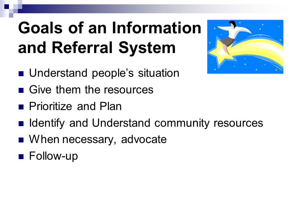 Goals of an Information and Referral System Understand peoples situation Give them the resources Prioritize and Plan Identify and Understand community