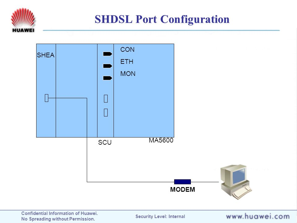Confidential Information of Huawei. No Spreading without Permission. Security Level: Internal MA5600 CON ETH MON SCU SHEA SHDSL Port Configuration MOD