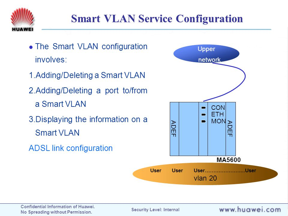 Confidential Information of Huawei. No Spreading without Permission. Security Level: Internal Smart VLAN Service Configuration The Smart VLAN configur