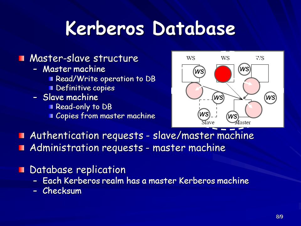 9/9 Conclusion Kerberos system is … –Secure –Reliable –Scalable –Transparent But, –Has many limitations and weaknesses