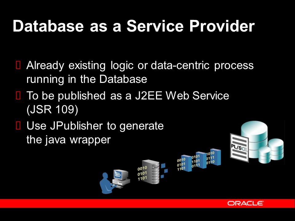Database as a Service Provider Already existing logic or data-centric process running in the Database To be published as a J2EE Web Service (JSR 109) Use JPublisher to generate the java wrapper