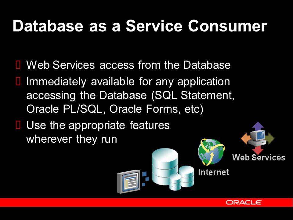 Database as a Service Consumer Web Services access from the Database Immediately available for any application accessing the Database (SQL Statement,