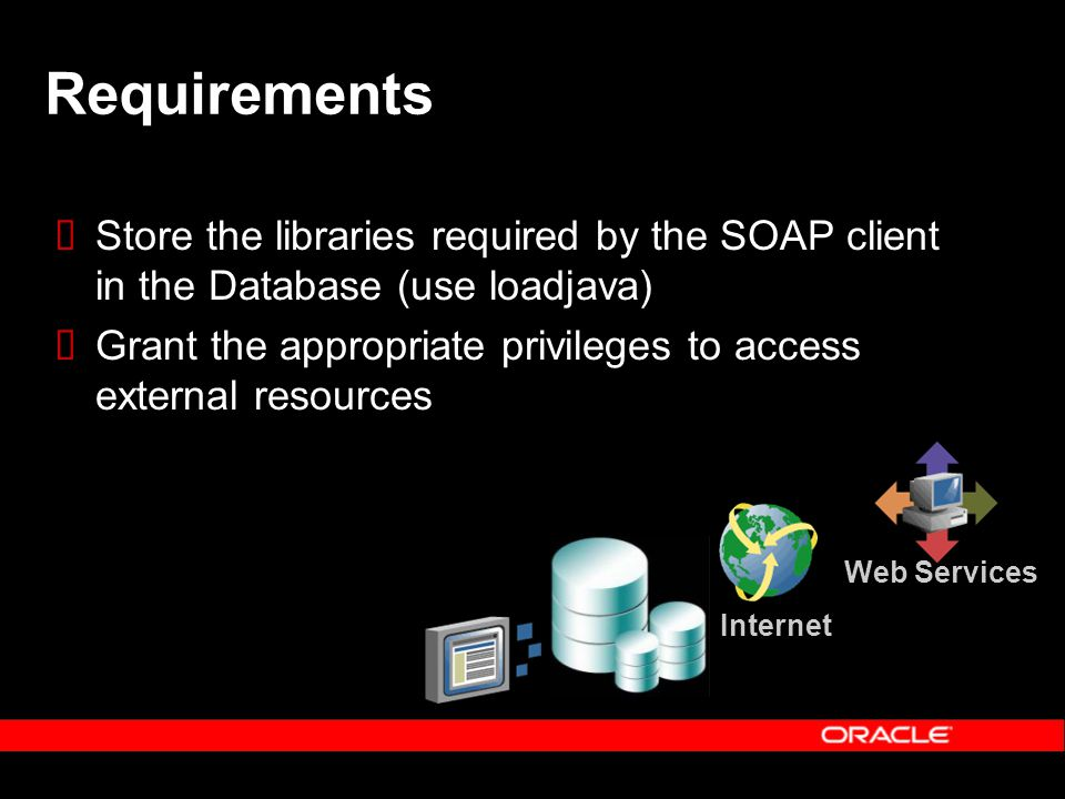 Requirements Store the libraries required by the SOAP client in the Database (use loadjava) Grant the appropriate privileges to access external resources Internet Web Services