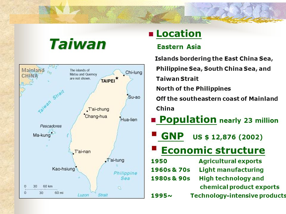 Location Eastern Asia Islands bordering the East China Sea, Philippine Sea, South China Sea, and Taiwan Strait North of the Philippines Off the southeastern coast of Mainland China GNP US $ 12,876 (2002) Population nearly 23 million Economic structure 1950 Agricultural exports 1960s & 70s Light manufacturing 1980s & 90s High technology and chemical product exports 1995~ Technology-intensive products Taiwan