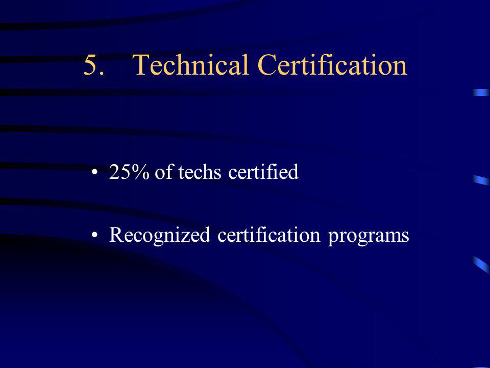 5.Technical Certification 25% of techs certified Recognized certification programs