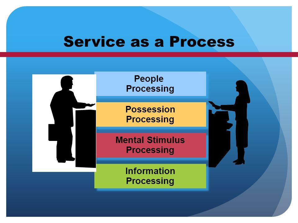 Service as a Process Mental Stimulus Processing People Processing People Processing Possession Processing Information Processing