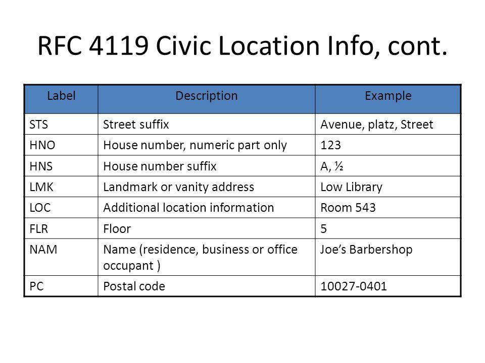 RFC 4119 Civic Location Info, cont.