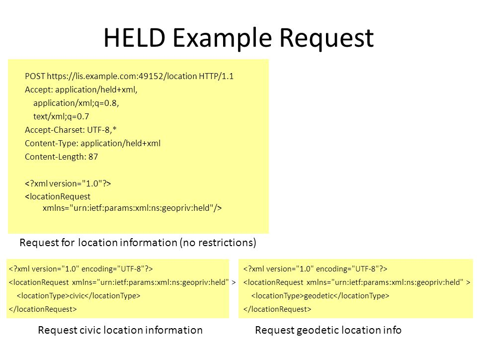 HELD Example Request POST https://lis.example.com:49152/location HTTP/1.1 Accept: application/held+xml, application/xml;q=0.8, text/xml;q=0.7 Accept-Charset: UTF-8,* Content-Type: application/held+xml Content-Length: 87 civic geodetic Request civic location informationRequest geodetic location info Request for location information (no restrictions)