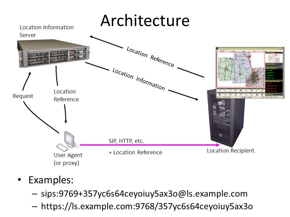 Architecture SIP, HTTP, etc.