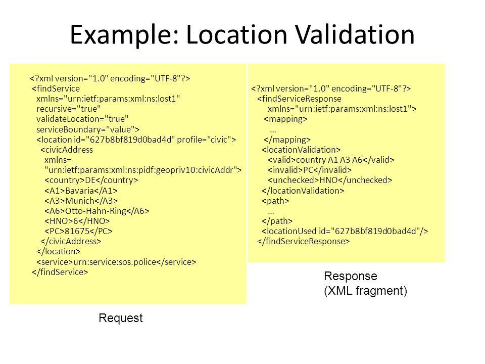 Example: Location Validation <findService xmlns= urn:ietf:params:xml:ns:lost1 recursive= true validateLocation= true serviceBoundary= value > <civicAddress xmlns= urn:ietf:params:xml:ns:pidf:geopriv10:civicAddr > DE Bavaria Munich Otto-Hahn-Ring 6 81675 urn:service:sos.police <findServiceResponse xmlns= urn:ietf:params:xml:ns:lost1 > … country A1 A3 A6 PC HNO … Request Response (XML fragment)