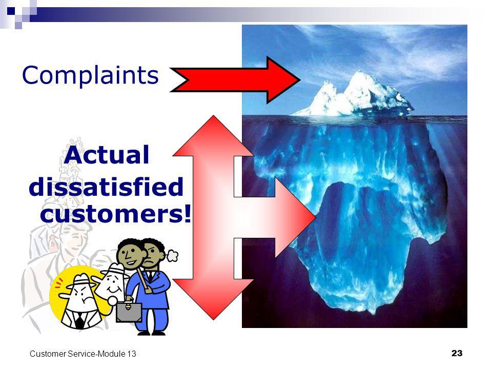 Customer Service-Module 13 23 Complaints Actual dissatisfied customers!