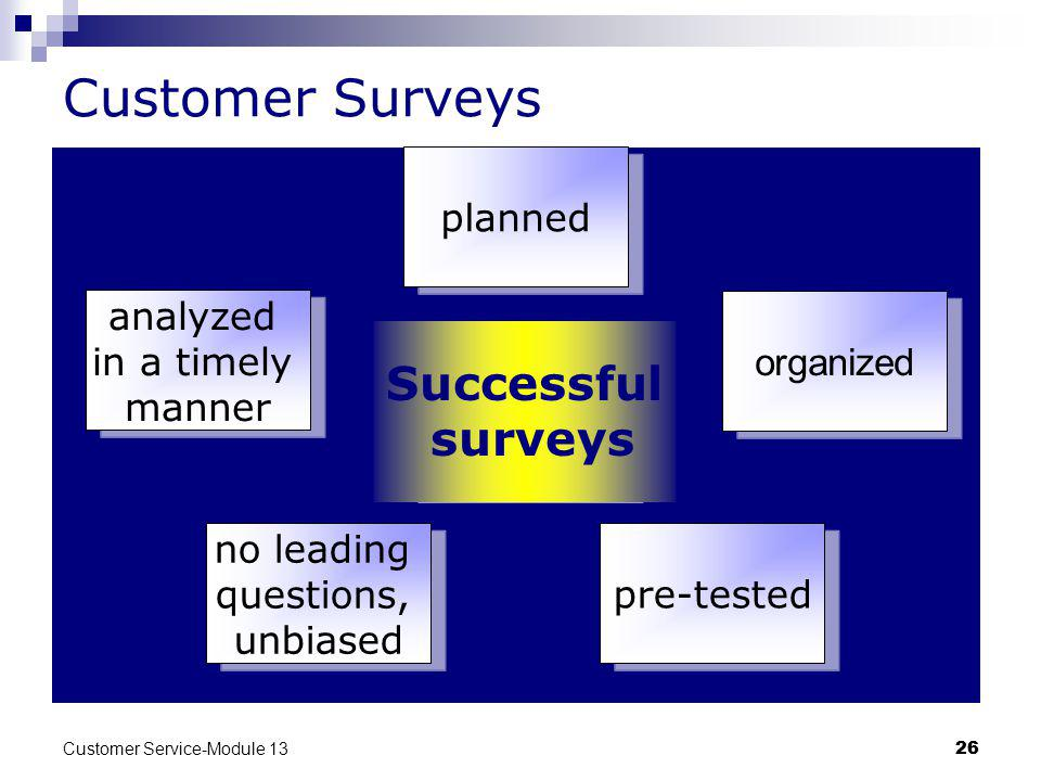 Customer Service-Module 13 26 Customer Surveys planned organized pre-tested no leading questions, unbiased analyzed in a timely manner Successful surveys