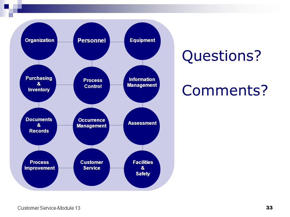 Customer Service-Module 13 33 Questions.Comments.