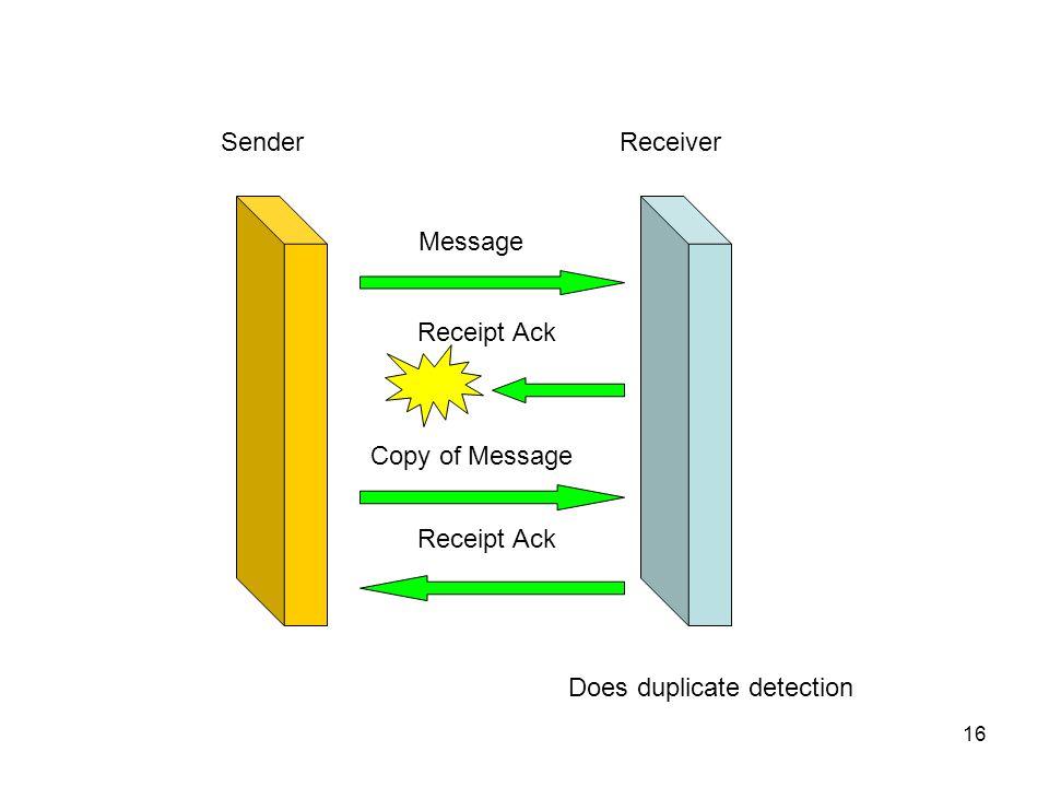 16 SenderReceiver Copy of Message Receipt Ack Message Receipt Ack Does duplicate detection