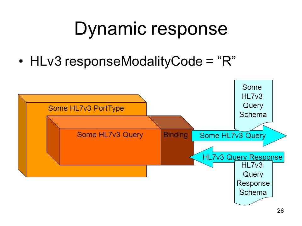 26 Binding Some HL7v3 PortType Some HL7v3 Query HL7v3 Query Response Some HL7v3 Query Schema HL7v3 Query Response Schema Dynamic response HLv3 responseModalityCode = R